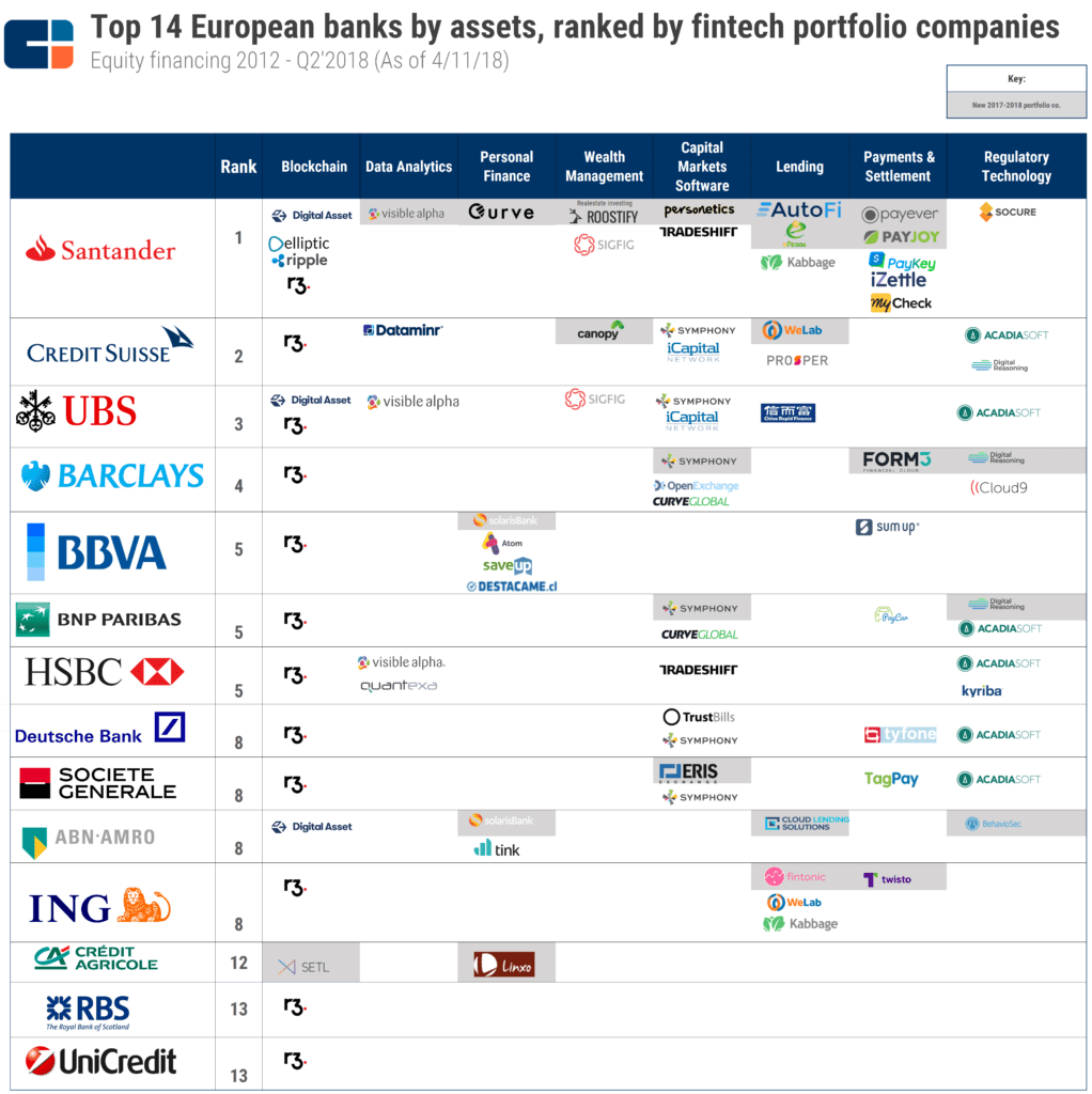 European-Banks-Fintech-Investments-in-2018.png
