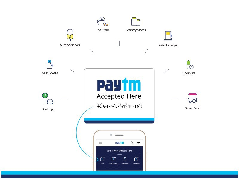 paytm-accepted-here.png