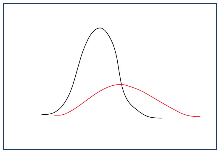 flattening-the-curve.png