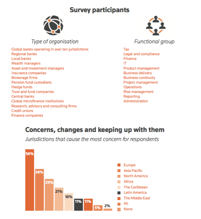 Thomson-Reuters-infographic-CRS.png